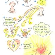Práctica de Bondad Amorosa